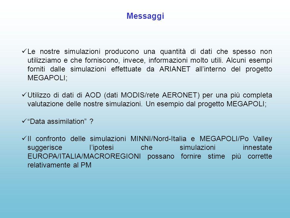 Sistema MINNI Medie annuali PM 10 - 2005 Run IT1 a 4 km (inventario ISPRA)
