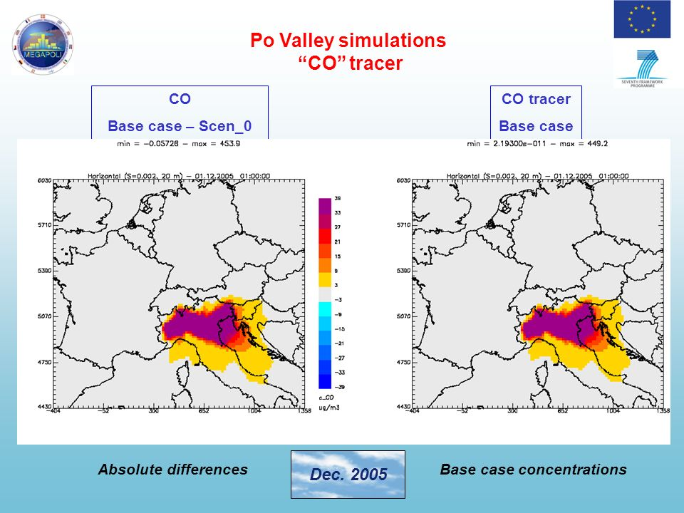 Po Valley simulations CO tracer CO Base case – Scen_0 CO tracer Base case Absolute differences Base case concentrations Dec. 2005