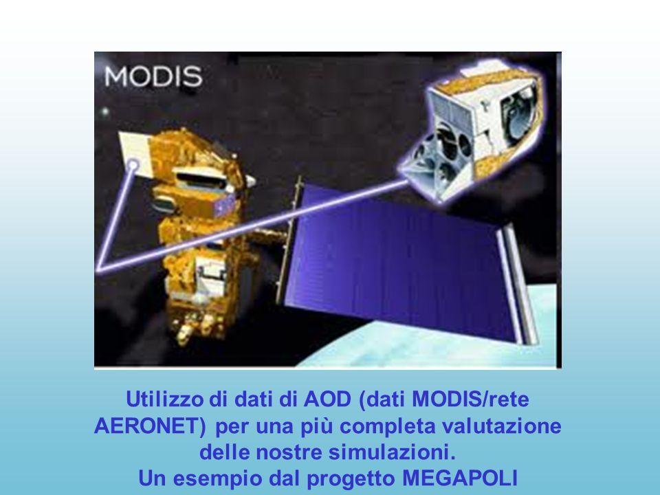 Utilizzo di dati di AOD (dati MODIS/rete AERONET) per una più completa valutazione delle nostre simulazioni.