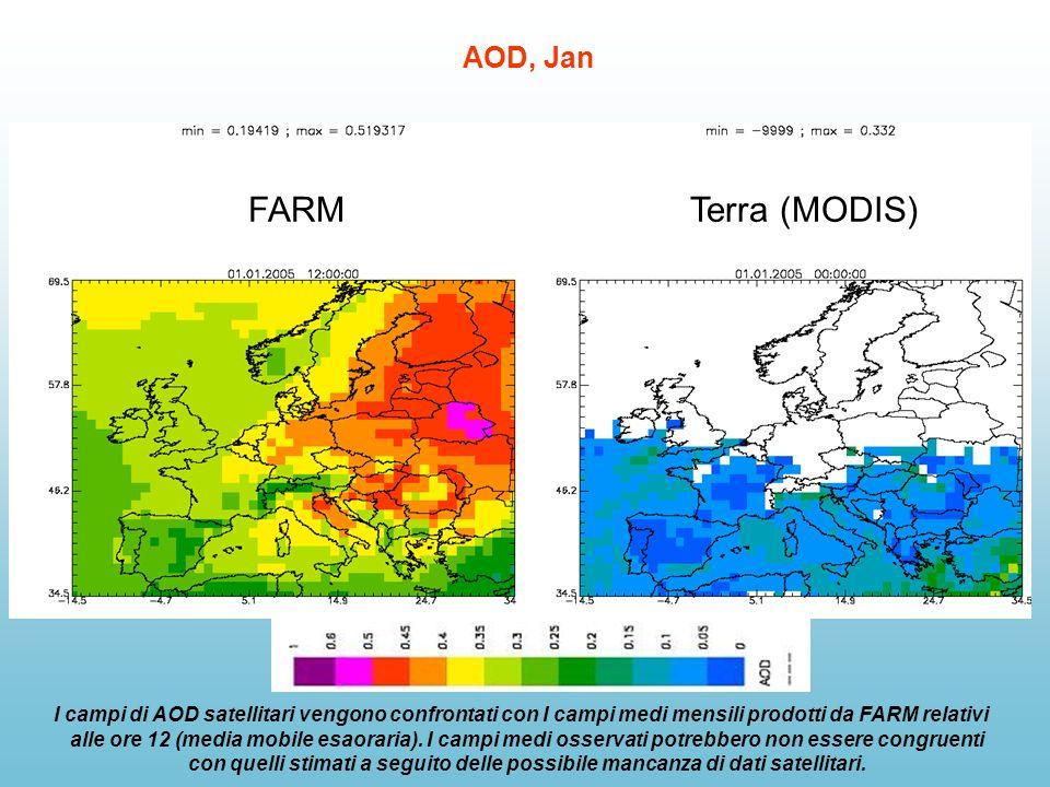 AOD, Jan FARMTerra (MODIS) I campi di AOD satellitari vengono confrontati con I campi medi mensili prodotti da FARM relativi alle ore 12 (media mobile esaoraria).
