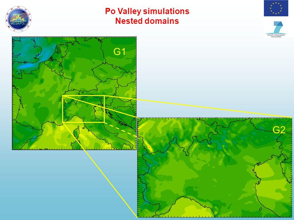 MEGAPOLI-Po Valley simulations Influence of BCs: Nested domains vs 1-way nesting 1-5/6/2005: 5 days average RUNS Nested domains: 2-way nesting (Central EUROPE-Po Valley) using MPIMATH (gas), GOCART (aerosol) fields for BCs 1-way nesting: EMEP fields for BCs