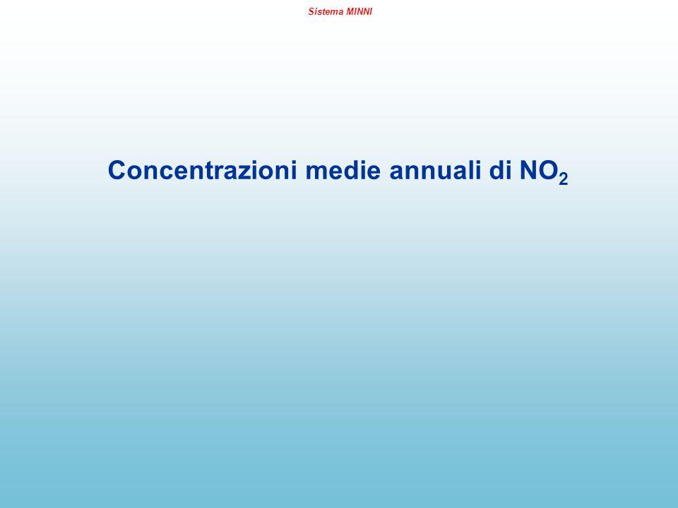 Sistema MINNI Concentrazioni medie annuali di NO 2