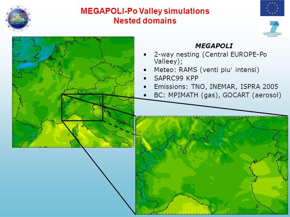 MEGAPOLI-Po Valley simulations Nested domains MEGAPOLI 2-way nesting (Central EUROPE-Po Valleey); Meteo: RAMS (venti piu intensi) SAPRC99 KPP Emissions: TNO, INEMAR, ISPRA 2005 BC: MPIMATH (gas), GOCART (aerosol)