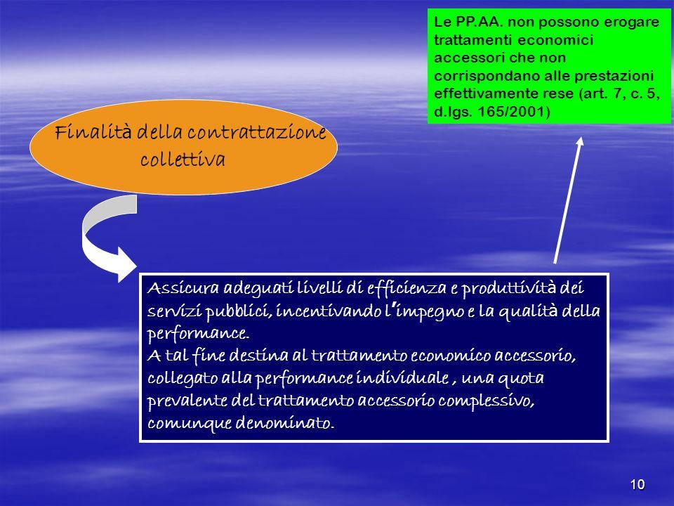 10 Finalit à della contrattazione collettiva Le PP.AA. non possono erogare trattamenti economici accessori che non corrispondano alle prestazioni effe