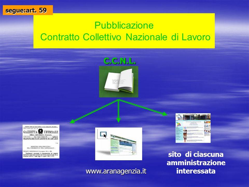 Pubblicazione Contratto Collettivo Nazionale di Lavoro sito di ciascuna amministrazione interessata C.C.N.L. www.aranagenzia.it segue:art. 59