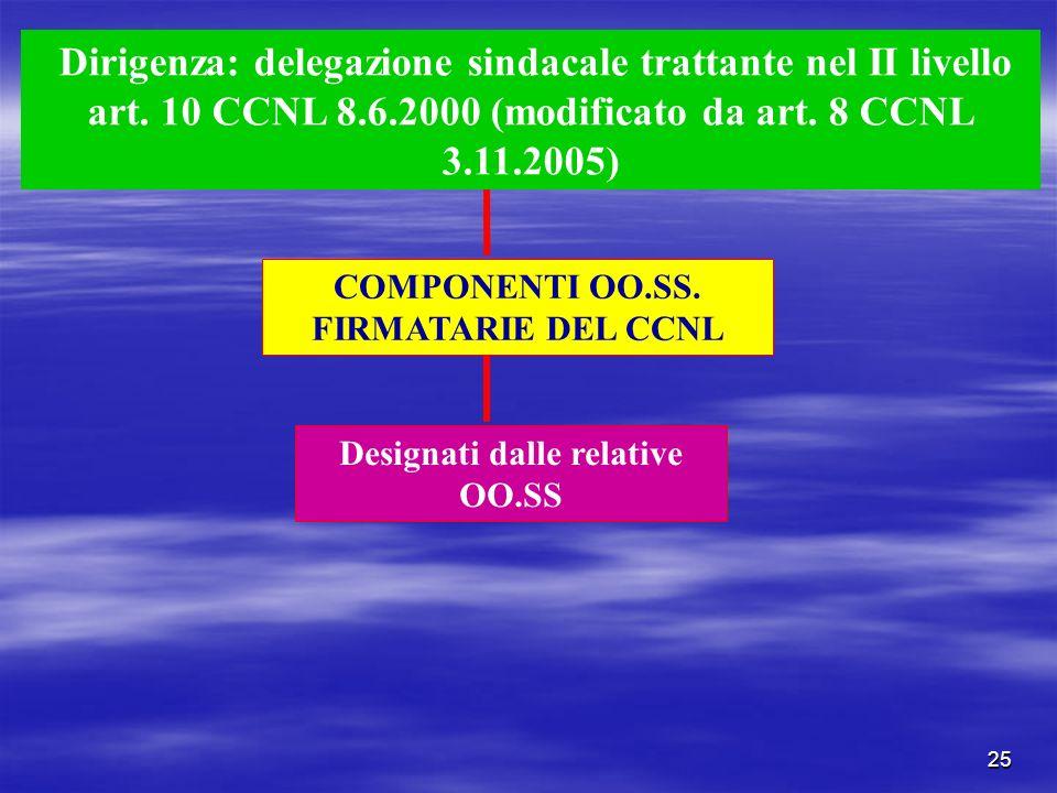 25 COMPONENTI OO.SS. FIRMATARIE DEL CCNL Designati dalle relative OO.SS Dirigenza: delegazione sindacale trattante nel II livello art. 10 CCNL 8.6.200