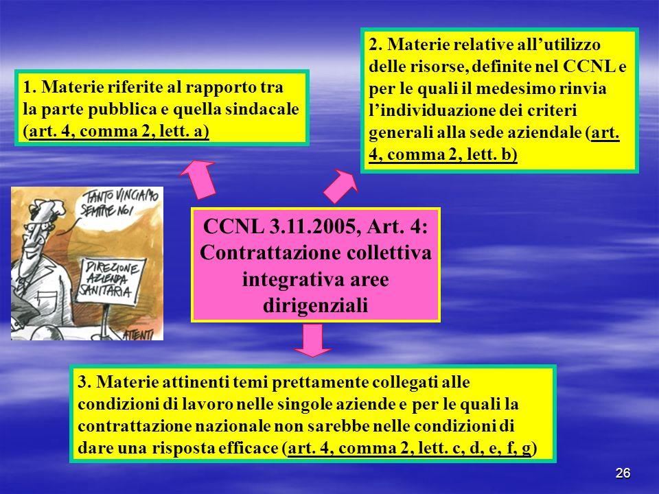 26 CCNL 3.11.2005, Art. 4: Contrattazione collettiva integrativa aree dirigenziali 1. Materie riferite al rapporto tra la parte pubblica e quella sind