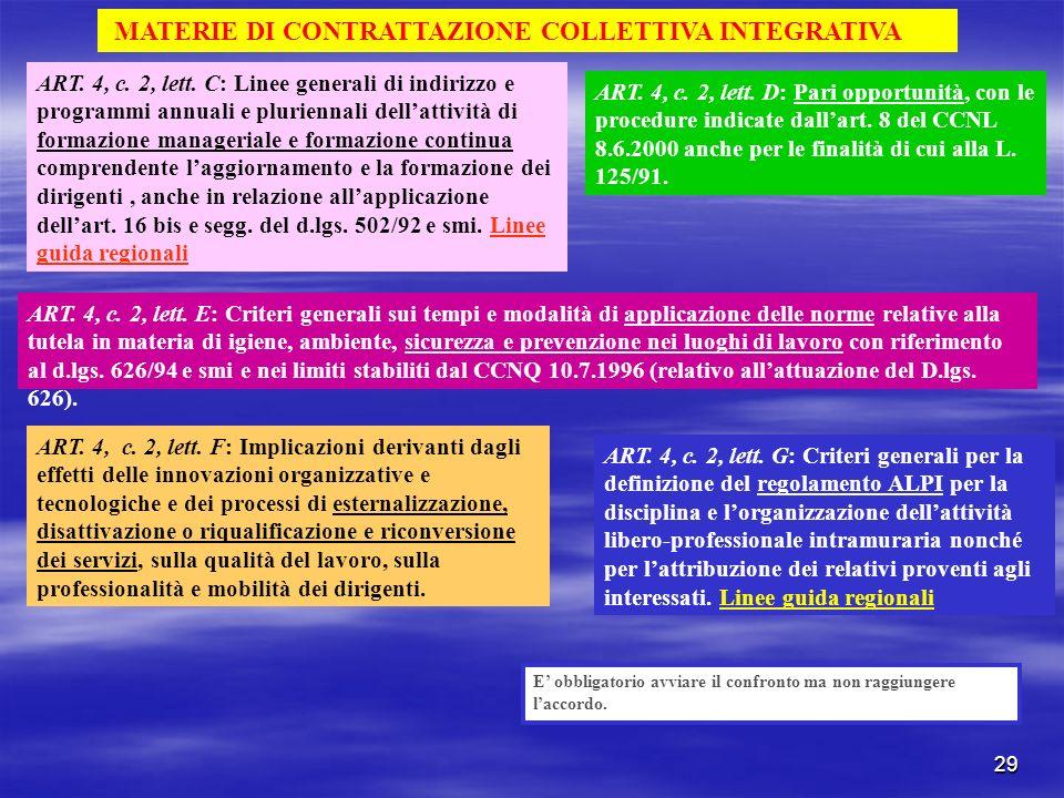 29 MATERIE DI CONTRATTAZIONE COLLETTIVA INTEGRATIVA ART. 4, c. 2, lett. C: Linee generali di indirizzo e programmi annuali e pluriennali dellattività