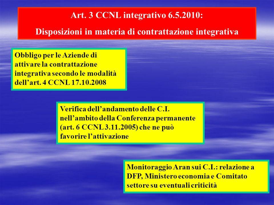 Art. 3 CCNL integrativo 6.5.2010: Disposizioni in materia di contrattazione integrativa Obbligo per le Aziende di attivare la contrattazione integrati