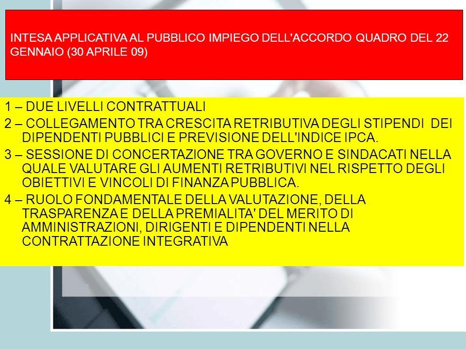 INTESA APPLICATIVA AL PUBBLICO IMPIEGO DELL ACCORDO QUADRO DEL 22 GENNAIO (30 APRILE 09) 5– VALIDITA DELL INTESA A PARTIRE DALLA TORNATA CONTRATTUALE 2010-2012 6 – RAFFORZAMENTO DELL ARAN AI FINI DEL MIGLIORAMENTO DELL EFFICACIA E TEMPESTIVITA DELLA CONTRATTAZIONE 7 – ANTICIPO DELLA PRESENTAZIONE DELLE PIATTAFORME SINDACALI PER IL RINNOVO DEI CONTRATTI NAZIONALI A SEI MESI PRIMA DELLA SCADENZA.