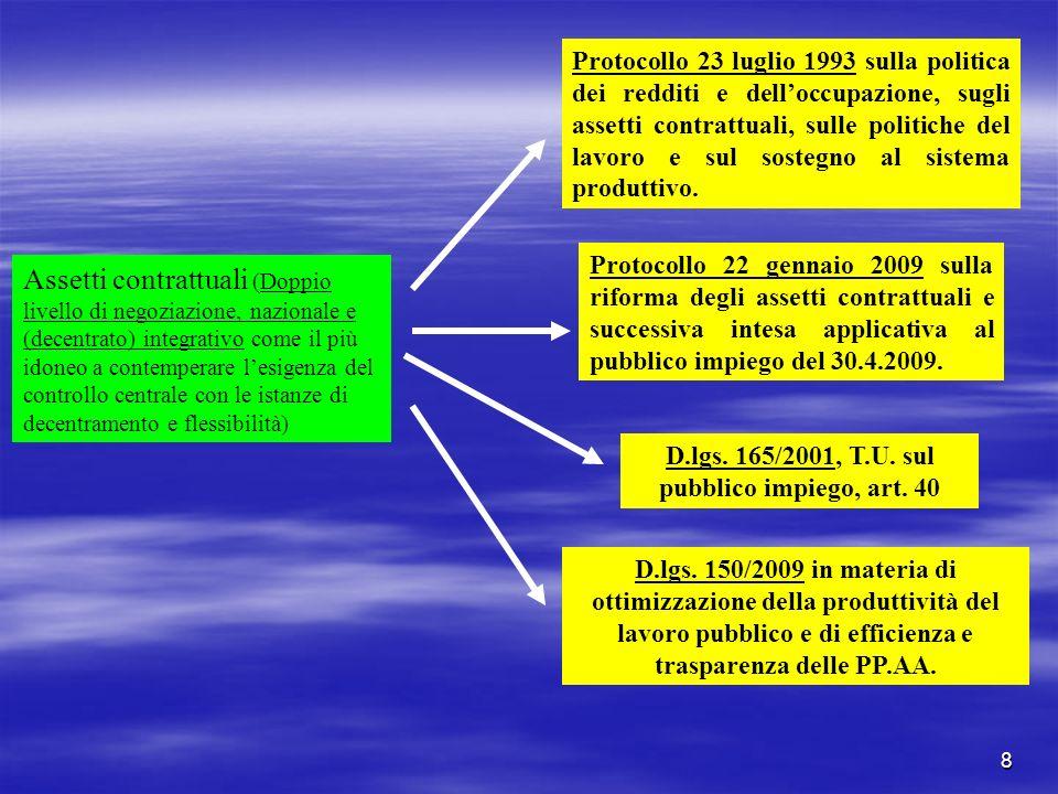 8 Assetti contrattuali (Doppio livello di negoziazione, nazionale e (decentrato) integrativo come il più idoneo a contemperare lesigenza del controllo