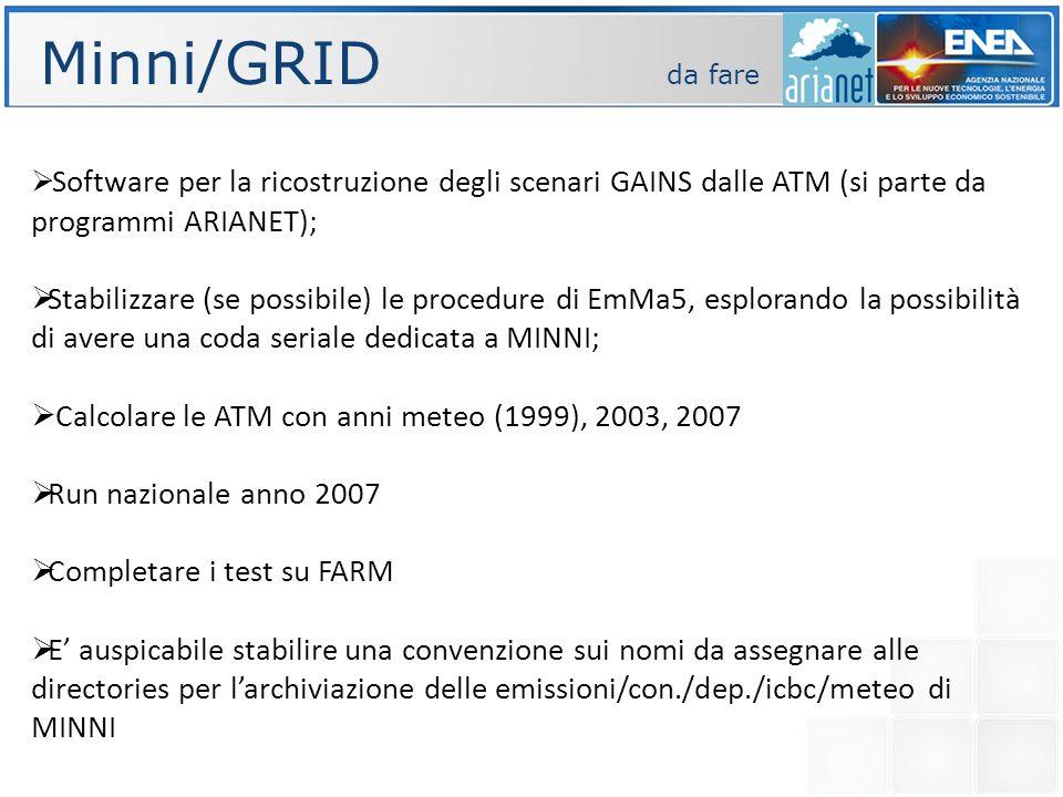 Minni/GRID da fare Software per la ricostruzione degli scenari GAINS dalle ATM (si parte da programmi ARIANET); Stabilizzare (se possibile) le procedure di EmMa5, esplorando la possibilità di avere una coda seriale dedicata a MINNI; Calcolare le ATM con anni meteo (1999), 2003, 2007 Run nazionale anno 2007 Completare i test su FARM E auspicabile stabilire una convenzione sui nomi da assegnare alle directories per larchiviazione delle emissioni/con./dep./icbc/meteo di MINNI