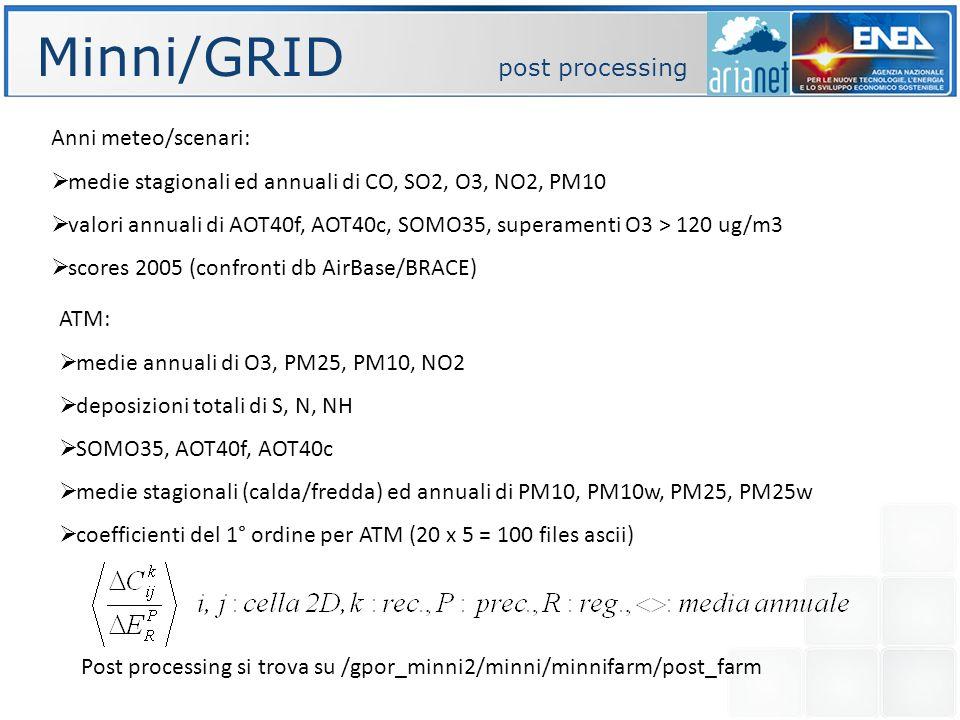 Minni/GRID post processing Anni meteo/scenari: medie stagionali ed annuali di CO, SO2, O3, NO2, PM10 valori annuali di AOT40f, AOT40c, SOMO35, superamenti O3 > 120 ug/m3 scores 2005 (confronti db AirBase/BRACE) ATM: medie annuali di O3, PM25, PM10, NO2 deposizioni totali di S, N, NH SOMO35, AOT40f, AOT40c medie stagionali (calda/fredda) ed annuali di PM10, PM10w, PM25, PM25w coefficienti del 1° ordine per ATM (20 x 5 = 100 files ascii) Post processing si trova su /gpor_minni2/minni/minnifarm/post_farm