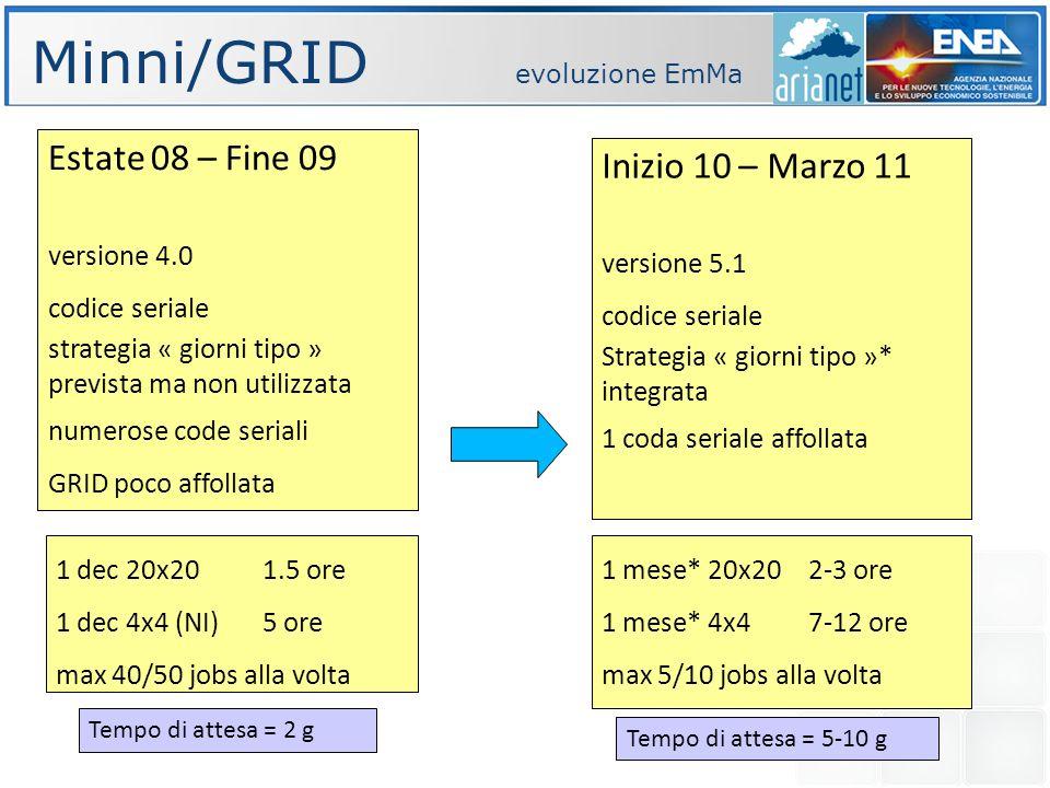 Minni/GRID evoluzione EmMa Estate 08 – Fine 09 versione 4.0 codice seriale strategia « giorni tipo » prevista ma non utilizzata numerose code seriali GRID poco affollata Inizio 10 – Marzo 11 versione 5.1 codice seriale Strategia « giorni tipo »* integrata 1 coda seriale affollata 1 dec 20x20 1.5 ore 1 dec 4x4 (NI)5 ore max 40/50 jobs alla volta Tempo di attesa = 2 g 1 mese* 20x202-3 ore 1 mese* 4x4 7-12 ore max 5/10 jobs alla volta Tempo di attesa = 5-10 g