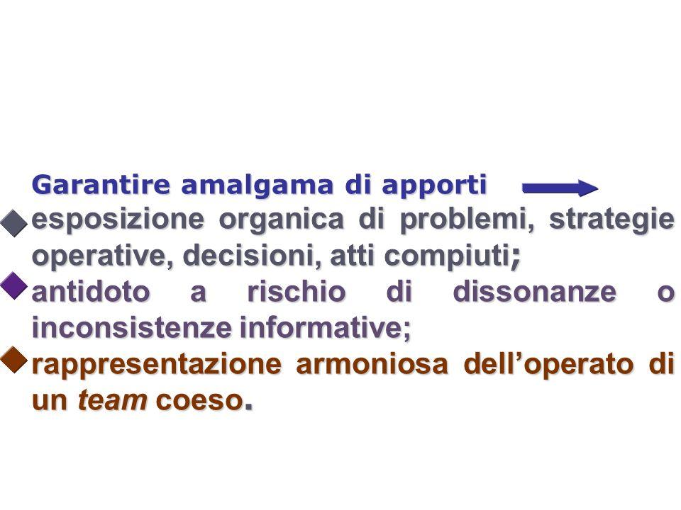 Garantire amalgama di apporti esposizione organica di problemi, strategie operative, decisioni, atti compiuti ; antidoto a rischio di dissonanze o inc