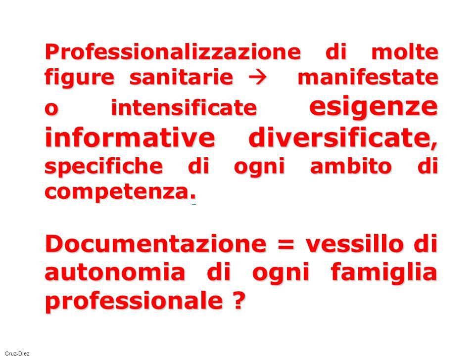 Cruz-Diez Professionalizzazione di molte figure sanitarie manifestate o intensificate esigenze informative diversificate, specifiche di ogni ambito di competenza.