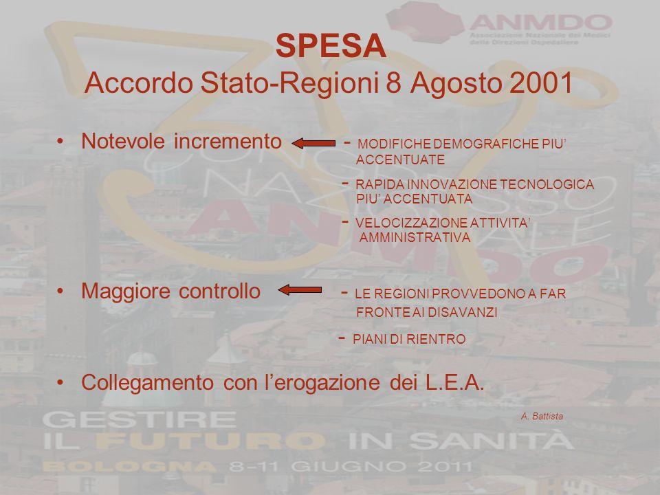 SPESA Accordo Stato-Regioni 8 Agosto 2001 Notevole incremento - MODIFICHE DEMOGRAFICHE PIU ACCENTUATE - RAPIDA INNOVAZIONE TECNOLOGICA PIU ACCENTUATA