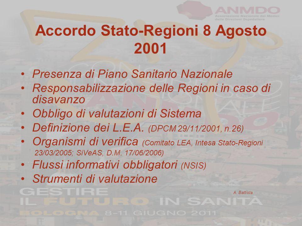Accordo Stato-Regioni 8 Agosto 2001 Presenza di Piano Sanitario Nazionale Responsabilizzazione delle Regioni in caso di disavanzo Obbligo di valutazioni di Sistema Definizione dei L.E.A.
