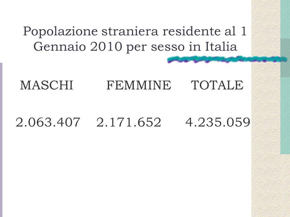 Popolazione straniera residente al 1 Gennaio 2010 per sesso in Italia MASCHI FEMMINE TOTALE 2.063.407 2.171.652 4.235.059
