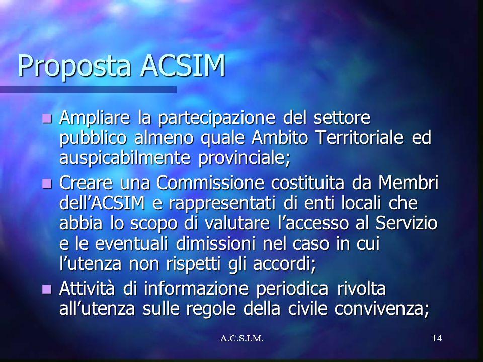 A.C.S.I.M.14 Proposta ACSIM Ampliare la partecipazione del settore pubblico almeno quale Ambito Territoriale ed auspicabilmente provinciale; Ampliare