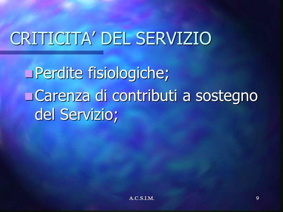 A.C.S.I.M.9 CRITICITA DEL SERVIZIO Perdite fisiologiche; Perdite fisiologiche; Carenza di contributi a sostegno del Servizio; Carenza di contributi a