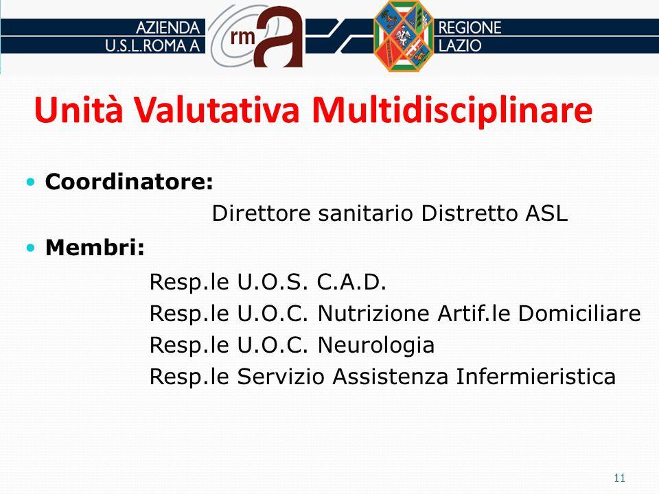 Unità Valutativa Multidisciplinare Coordinatore: Direttore sanitario Distretto ASL Membri: Resp.le U.O.S. C.A.D. Resp.le U.O.C. Nutrizione Artif.le Do