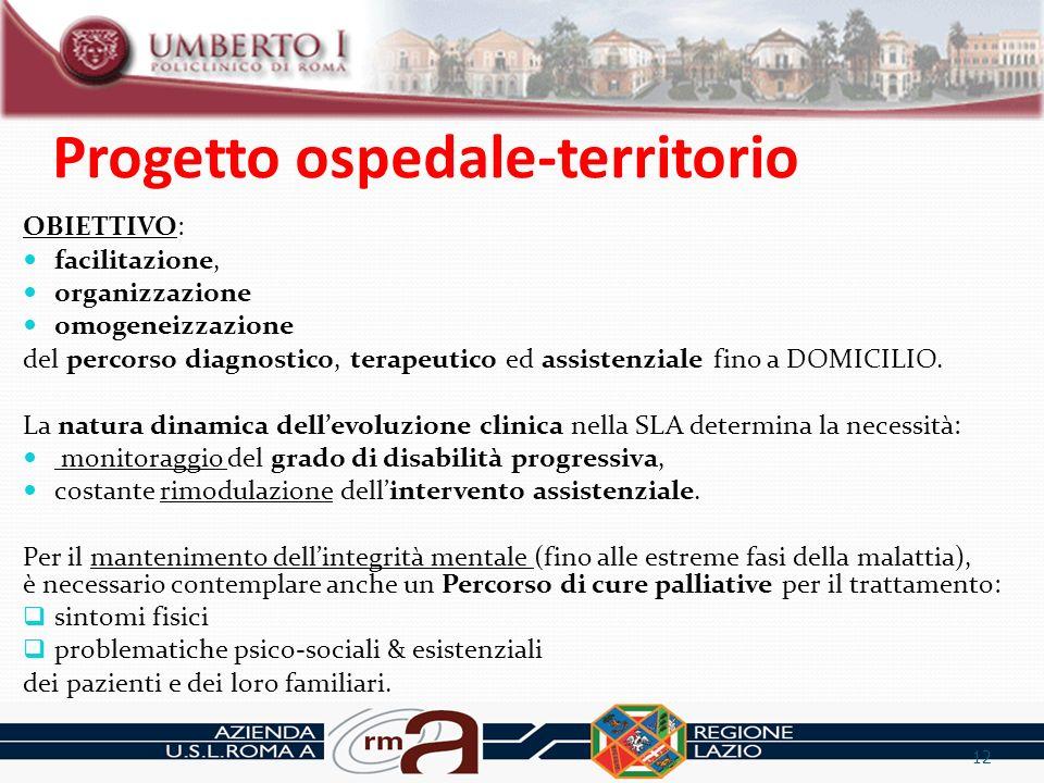 Progetto ospedale-territorio OBIETTIVO: facilitazione, organizzazione omogeneizzazione del percorso diagnostico, terapeutico ed assistenziale fino a D