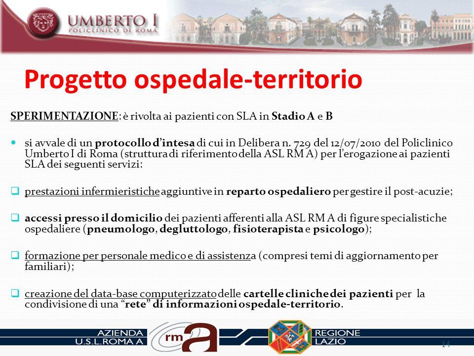 OSPEDALE TERRITORIO Policlinico Umberto I ASL RM A N.