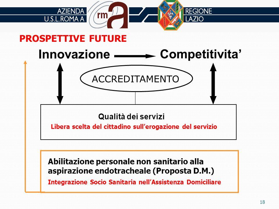 Innovazione ACCREDITAMENTO Competitivita Qualità dei servizi PROSPETTIVE FUTURE Abilitazione personale non sanitario alla aspirazione endotracheale (P