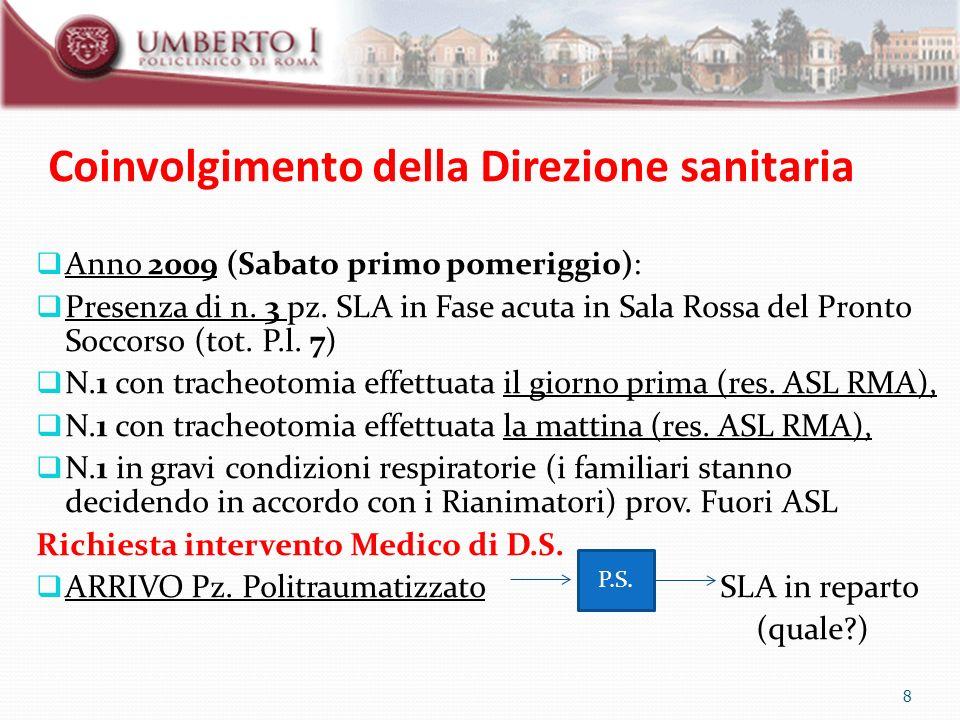 Coinvolgimento della Direzione sanitaria Anno 2009 (Sabato primo pomeriggio): Presenza di n. 3 pz. SLA in Fase acuta in Sala Rossa del Pronto Soccorso