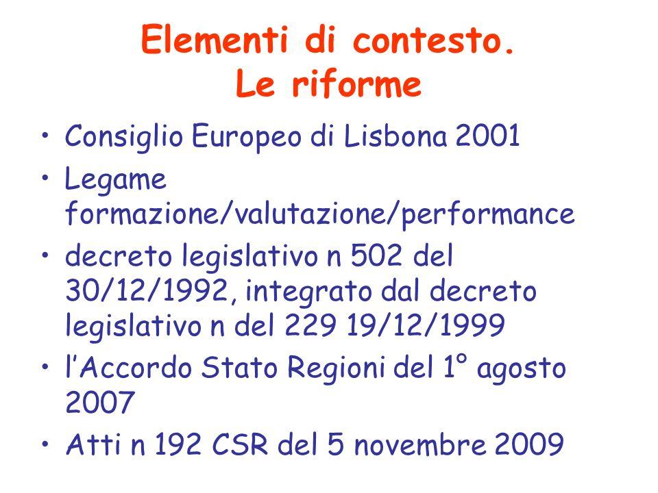 Elementi di contesto. Le riforme Consiglio Europeo di Lisbona 2001 Legame formazione/valutazione/performance decreto legislativo n 502 del 30/12/1992,