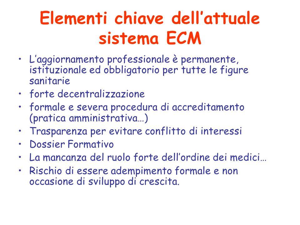 Elementi chiave dellattuale sistema ECM Laggiornamento professionale è permanente, istituzionale ed obbligatorio per tutte le figure sanitarie forte d