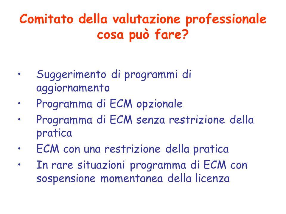 Comitato della valutazione professionale cosa può fare? Suggerimento di programmi di aggiornamento Programma di ECM opzionale Programma di ECM senza r