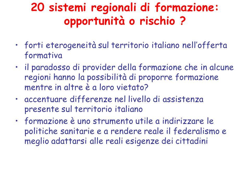20 sistemi regionali di formazione: opportunità o rischio ? forti eterogeneità sul territorio italiano nellofferta formativa il paradosso di provider