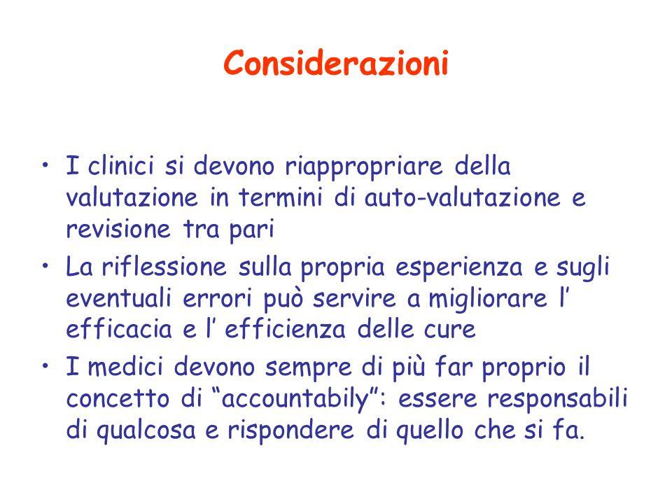 Considerazioni I clinici si devono riappropriare della valutazione in termini di auto-valutazione e revisione tra pari La riflessione sulla propria es