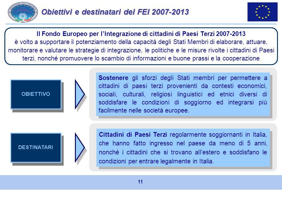 Il Fondo Europeo per lintegrazione di cittadini di paesi terzi 10