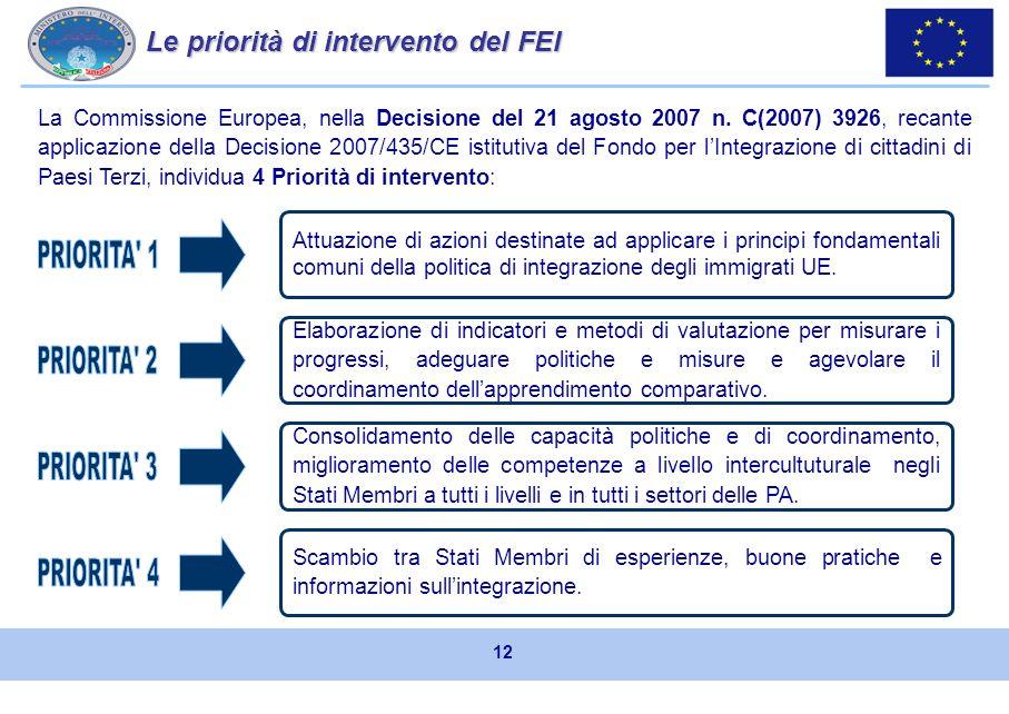 OBIETTIVO Obiettivi e destinatari del FEI 2007-2013 Sostenere gli sforzi degli Stati membri per permettere a cittadini di paesi terzi provenienti da c