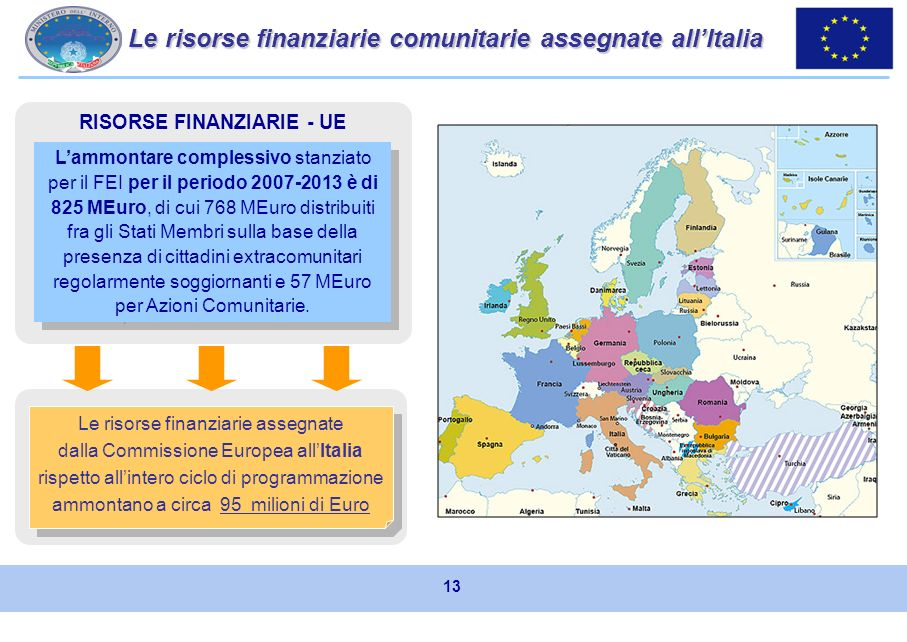 Attuazione di azioni destinate ad applicare i principi fondamentali comuni della politica di integrazione degli immigrati UE. Elaborazione di indicato