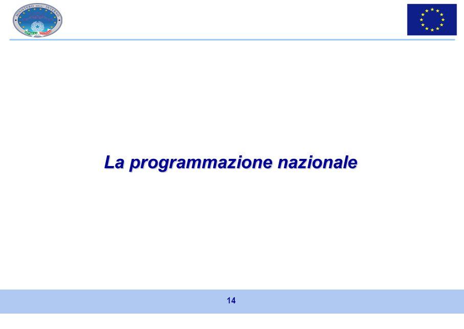 Le risorse finanziarie comunitarie assegnate allItalia Lammontare complessivo stanziato per il FEI per il periodo 2007-2013 è di 825 MEuro, di cui 768