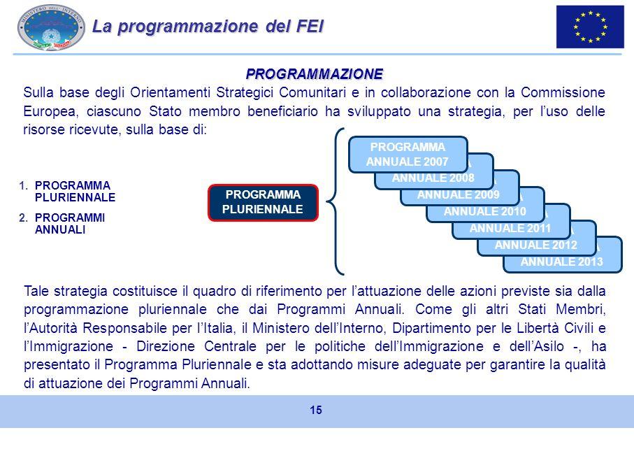 La programmazione nazionale 14