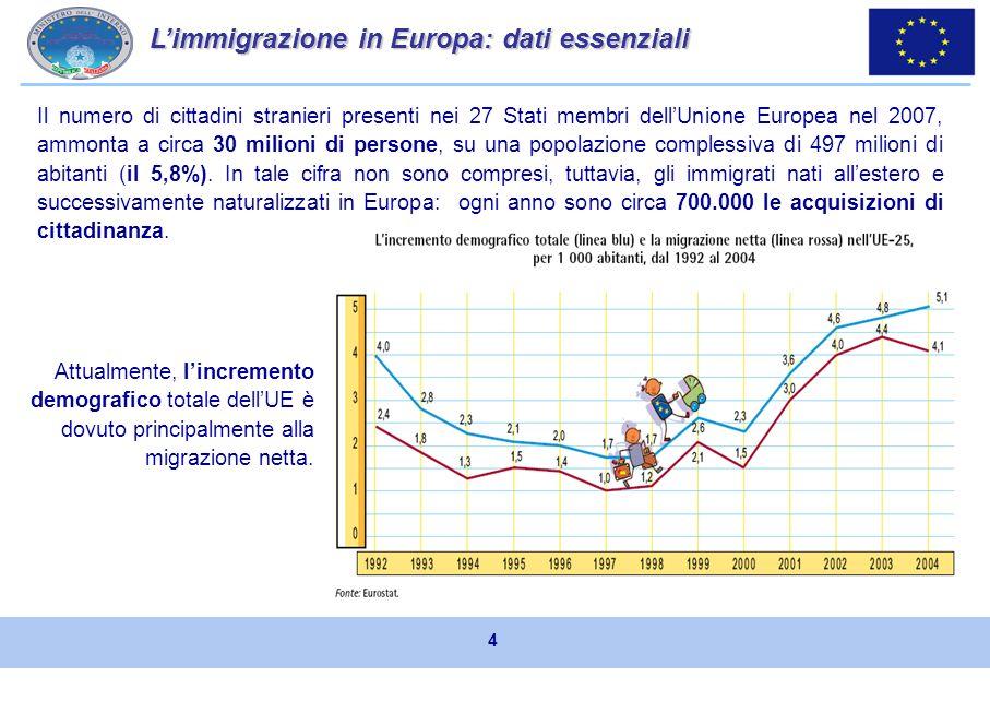Flussi migratori e contesto nazionale 3
