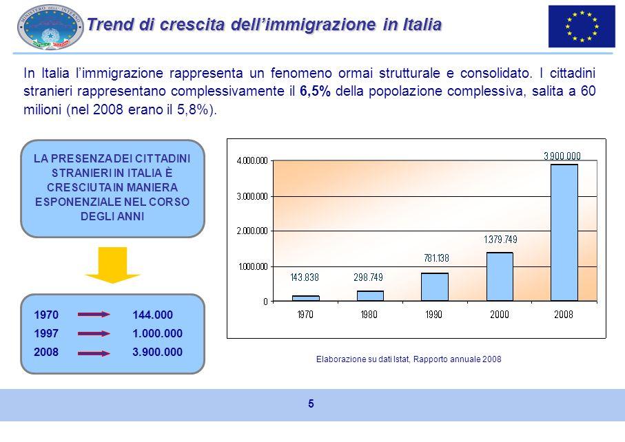 Il numero di cittadini stranieri presenti nei 27 Stati membri dellUnione Europea nel 2007, ammonta a circa 30 milioni di persone, su una popolazione c