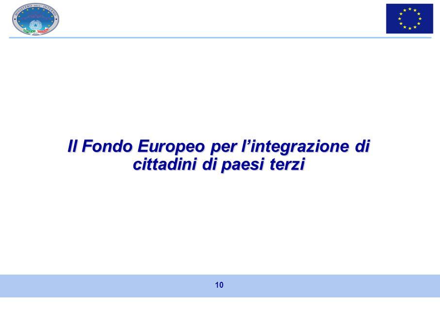 MINISTERO DELLINTERNO DIPARTIMENTO PER LE LIBERTA CIVILI E LIMMIGRAZIONE Direzione Centrale per le politiche dellimmigrazione e dellasilo FONDO EUROPE