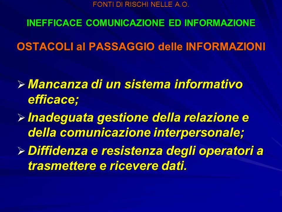 FONTI DI RISCHI NELLE A.O. INEFFICACE COMUNICAZIONE ED INFORMAZIONE OSTACOLI al PASSAGGIO delle INFORMAZIONI Mancanza di un sistema informativo effica