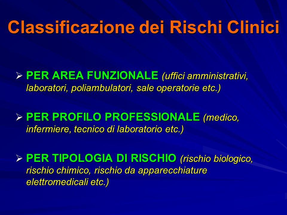 Classificazione dei Rischi Clinici PER AREA FUNZIONALE (uffici amministrativi, laboratori, poliambulatori, sale operatorie etc.) PER AREA FUNZIONALE (