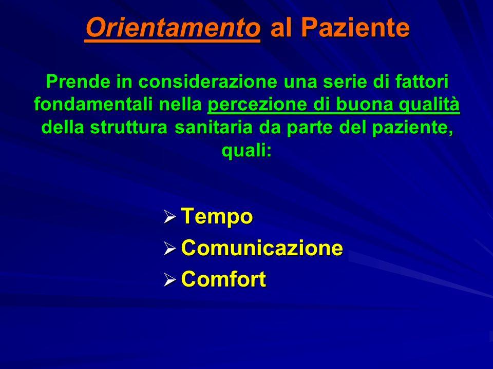 Orientamento al Paziente Prende in considerazione una serie di fattori fondamentali nella percezione di buona qualità della struttura sanitaria da par