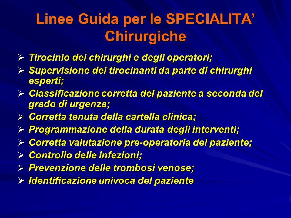 Linee Guida per le SPECIALITA Chirurgiche Tirocinio dei chirurghi e degli operatori; Tirocinio dei chirurghi e degli operatori; Supervisione dei tiroc