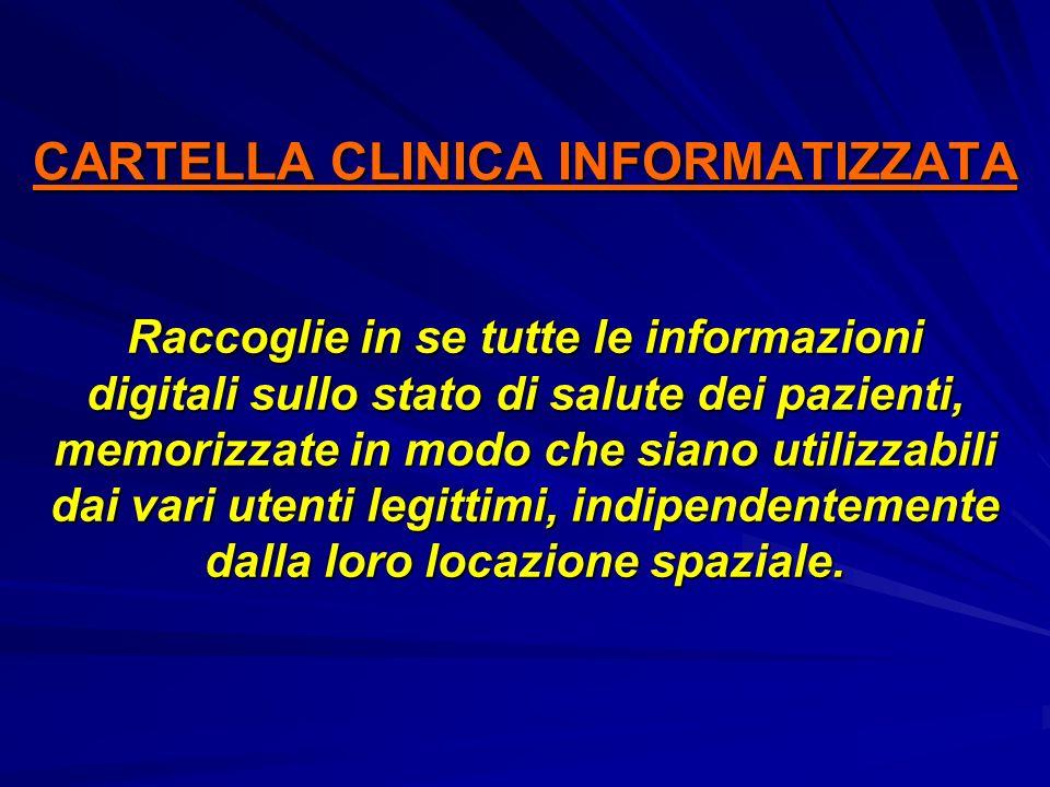 CARTELLA CLINICA INFORMATIZZATA Raccoglie in se tutte le informazioni digitali sullo stato di salute dei pazienti, memorizzate in modo che siano utili