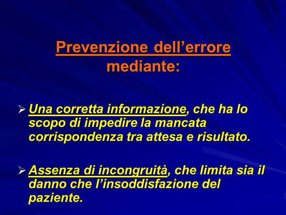 Prevenzione dellerrore mediante: Una corretta informazione, che ha lo scopo di impedire la mancata corrispondenza tra attesa e risultato. Una corretta