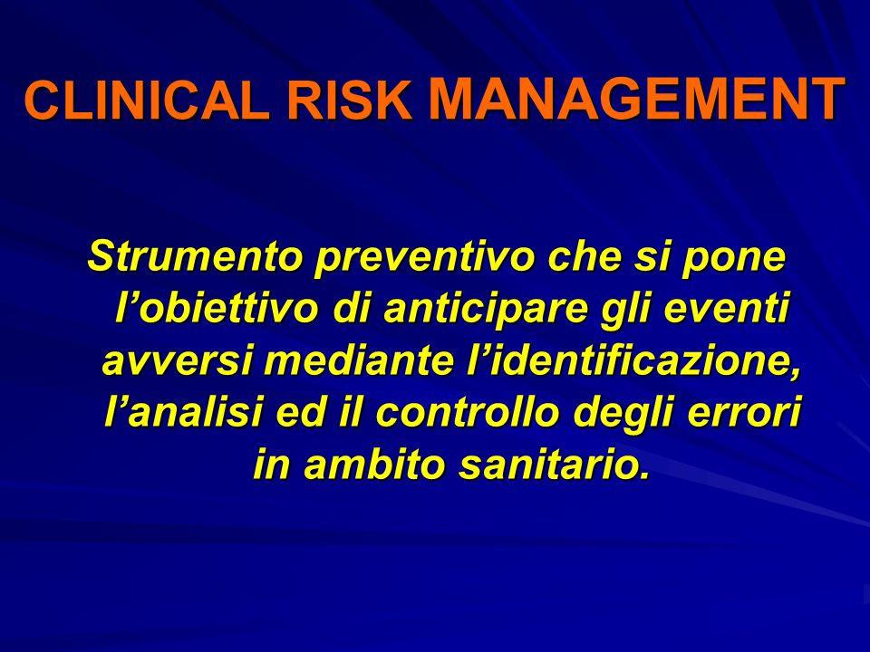 CLINICAL RISK MANAGEMENT Strumento preventivo che si pone lobiettivo di anticipare gli eventi avversi mediante lidentificazione, lanalisi ed il contro
